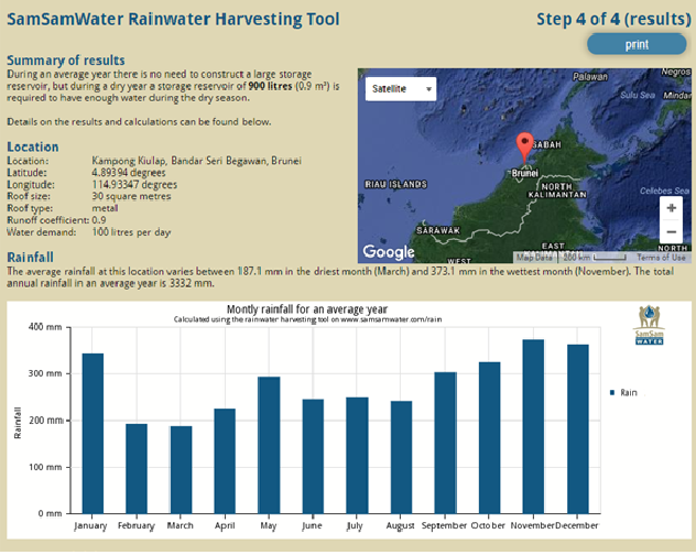 Rainwater Harvesting – Green Brunei